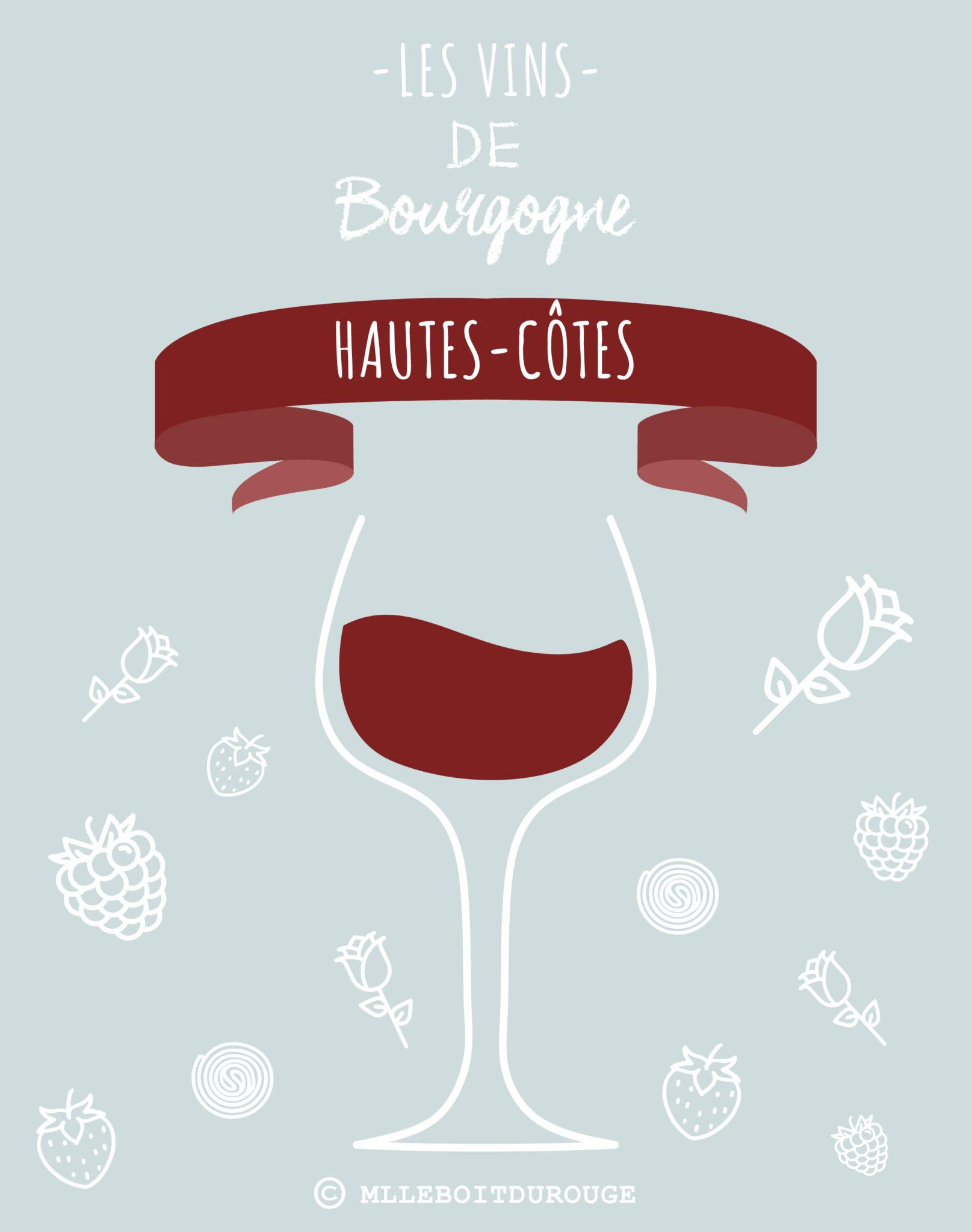 BOURGOGNE HAUTES-COTES-01