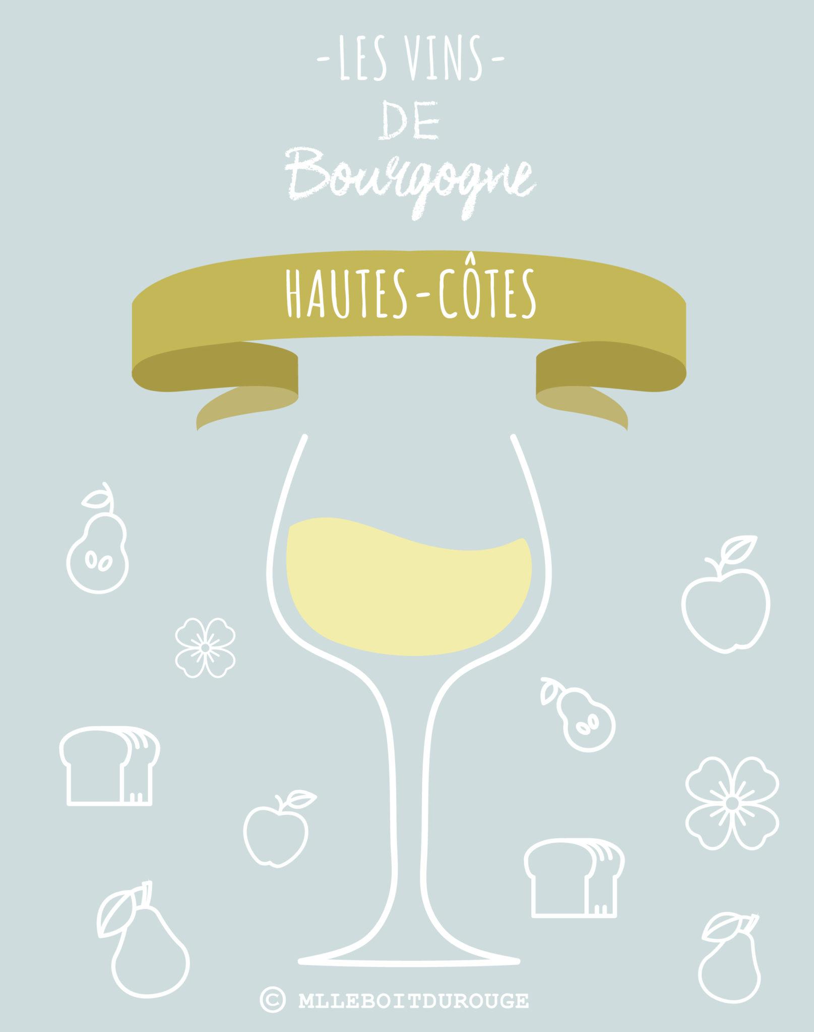 BOURGOGNE HAUTES-COTES